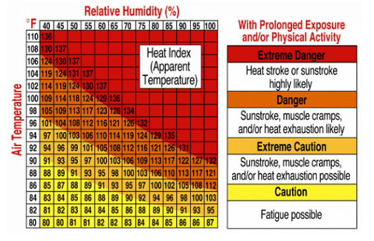 Heat_Index_Photo.PNG
