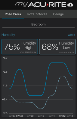 charts-mobile-humidity.png